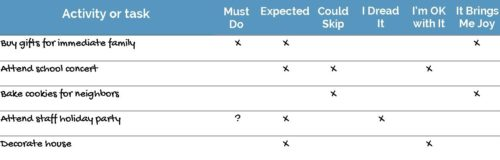 this worksheet helps prioritize your schedule